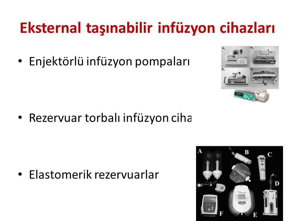 Eksternal taşınabilir infüzyon cihazları Enjektörlü infüzyon pompaları Rezervuar torbalı infüzyon cihazları Elastomerik rezervuarlar