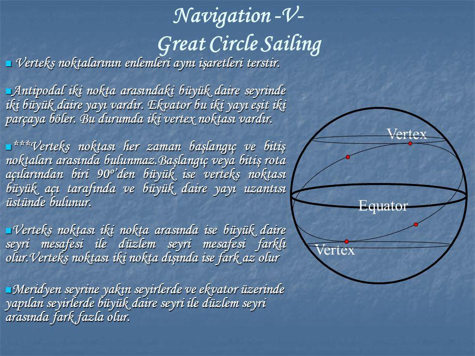 Verteks noktalarının enlemleri aynı işaretleri terstir. Verteks noktalarının enlemleri aynı işaretleri terstir. Antipodal iki nokta arasındaki büyük d