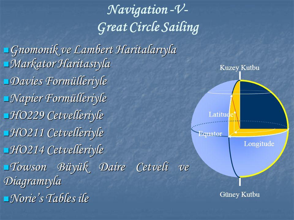 Longitude Latitude Equator Kuzey Kutbu Güney Kutbu Gnomonik ve Lambert Haritalarıyla Gnomonik ve Lambert Haritalarıyla Markator Haritasıyla Markator H