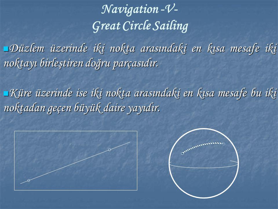 Düzlem Düzlem üzerinde iki nokta arasındaki en kısa mesafe iki noktayı birleştiren doğru parçasıdır. Küre Küre üzerinde ise iki nokta arasındaki en kı