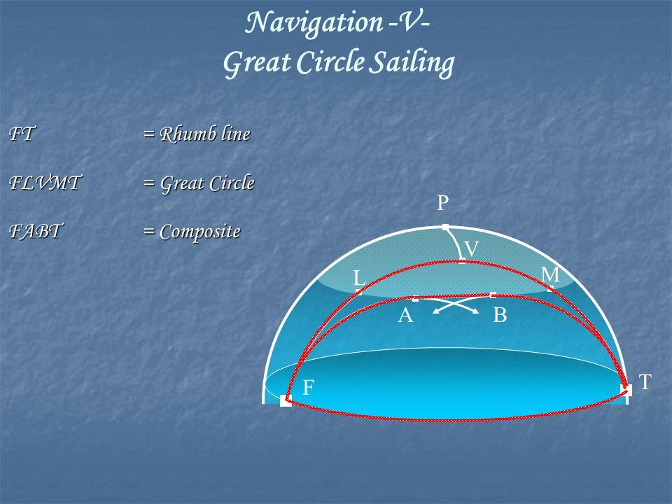 FT = Rhumb line FLVMT = Great Circle FABT = Composite Navigation -V- Great Circle Sailing F T AB P V L M