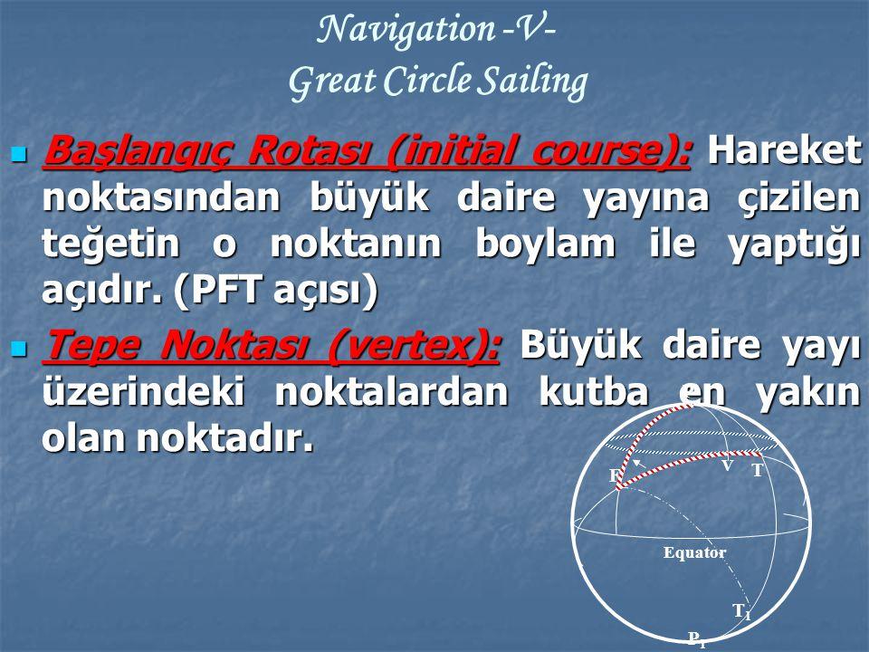 Başlangıç Rotası (initial course): Hareket noktasından büyük daire yayına çizilen teğetin o noktanın boylam ile yaptığı açıdır. (PFT açısı) Başlangıç