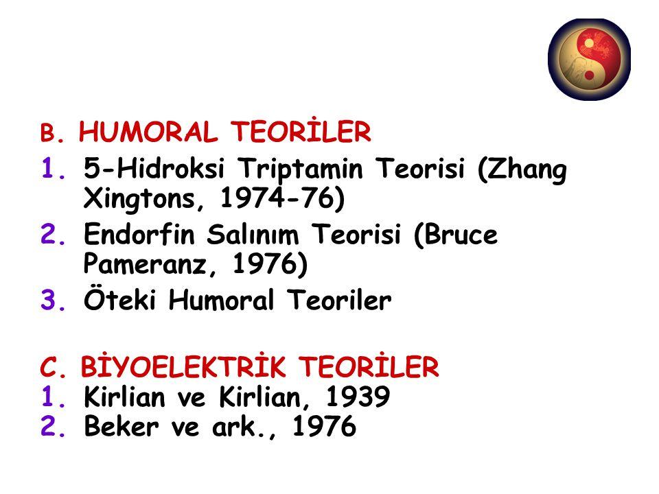 B. HUMORAL TEORİLER 1.5-Hidroksi Triptamin Teorisi (Zhang Xingtons, 1974-76) 2.Endorfin Salınım Teorisi (Bruce Pameranz, 1976) 3.Öteki Humoral Teorile