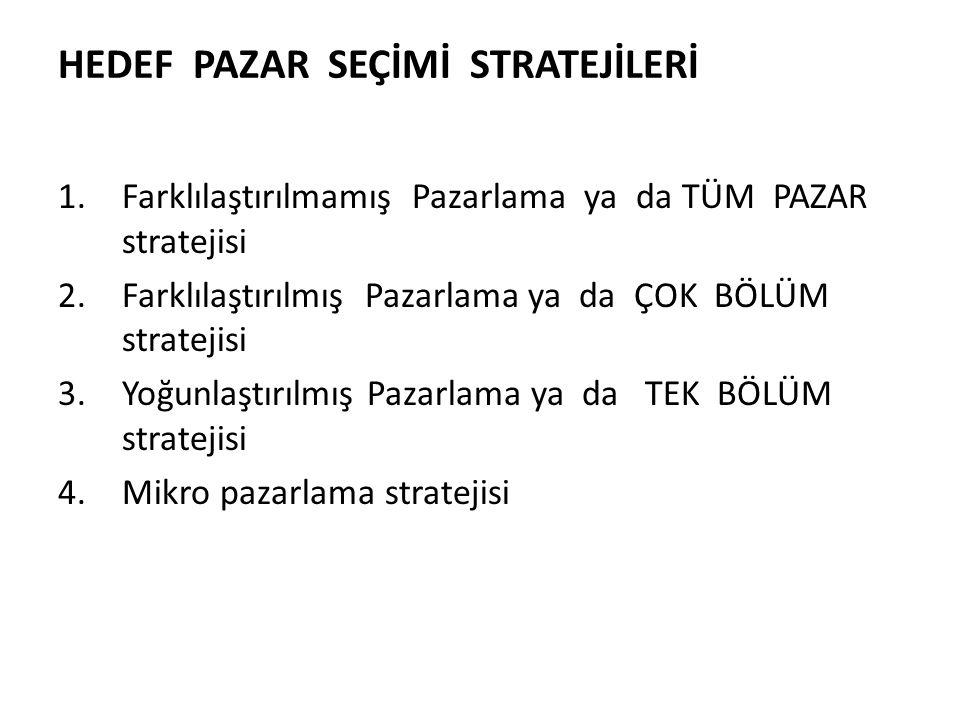 HEDEF PAZAR SEÇİMİ STRATEJİLERİ 1.Farklılaştırılmamış Pazarlama ya da TÜM PAZAR stratejisi 2.Farklılaştırılmış Pazarlama ya da ÇOK BÖLÜM stratejisi 3.