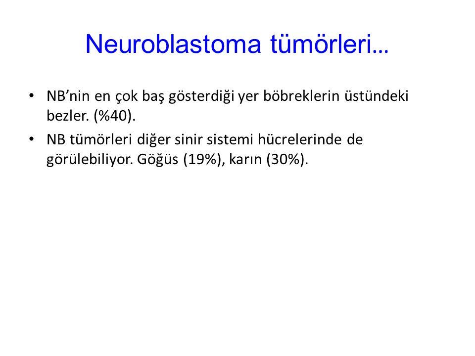 NB sık görülen bir çocuk kanseri… ABD'de bir yılda görülen 13,000 çocuk kanserinden 650-700 kadarı neuroblastoma.