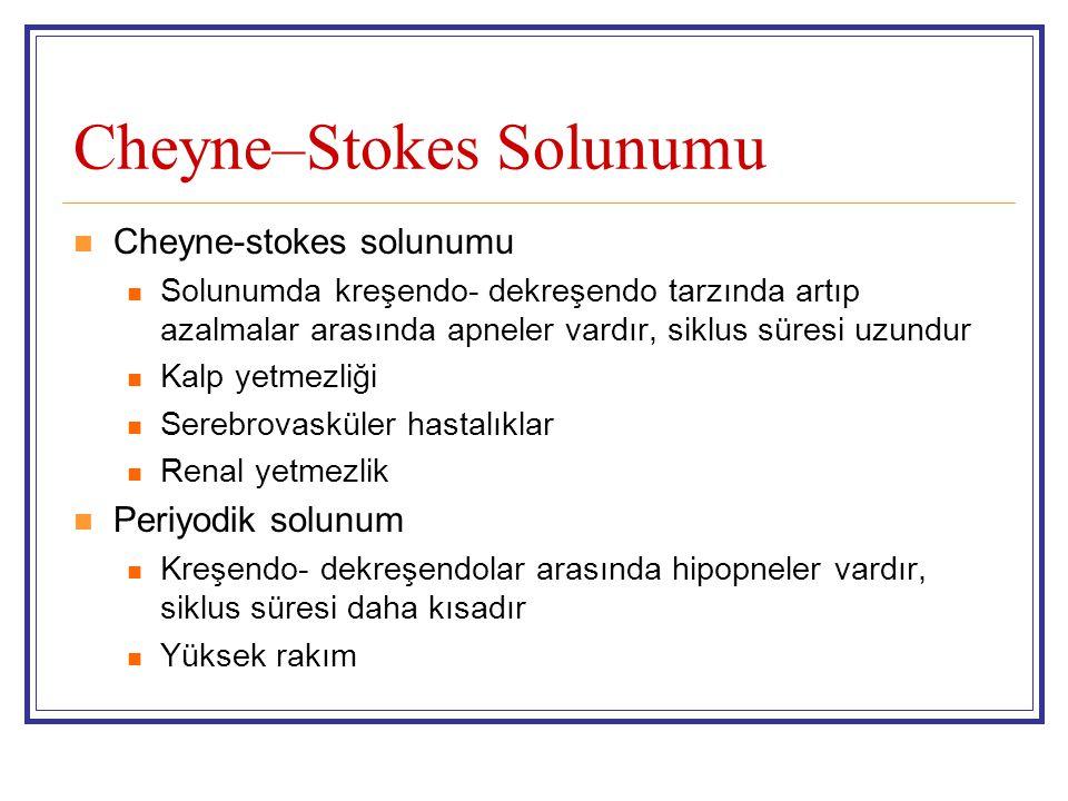 Cheyne–Stokes Solunumu Cheyne-stokes solunumu Solunumda kreşendo- dekreşendo tarzında artıp azalmalar arasında apneler vardır, siklus süresi uzundur Kalp yetmezliği Serebrovasküler hastalıklar Renal yetmezlik Periyodik solunum Kreşendo- dekreşendolar arasında hipopneler vardır, siklus süresi daha kısadır Yüksek rakım