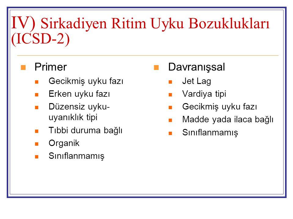 IV) Sirkadiyen Ritim Uyku Bozuklukları (ICSD-2) Primer Gecikmiş uyku fazı Erken uyku fazı Düzensiz uyku- uyanıklık tipi Tıbbi duruma bağlı Organik Sın