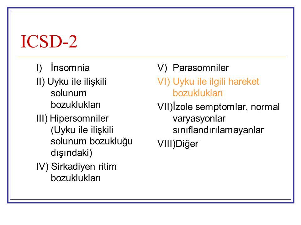 ICSD-2 I) İnsomnia II) Uyku ile ilişkili solunum bozuklukları III) Hipersomniler (Uyku ile ilişkili solunum bozukluğu dışındaki) IV) Sirkadiyen ritim bozuklukları V)Parasomniler VI)Uyku ile ilgili hareket bozuklukları VII)İzole semptomlar, normal varyasyonlar sınıflandırılamayanlar VIII)Diğer