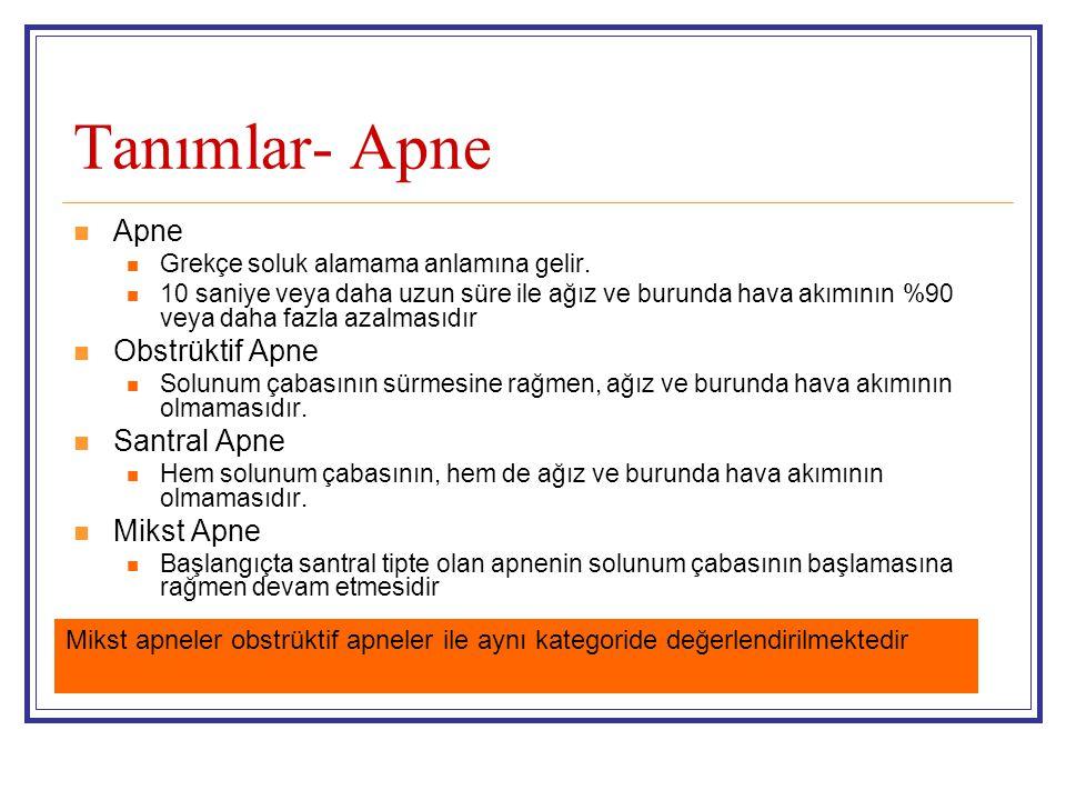 Tanımlar- Apne Apne Grekçe soluk alamama anlamına gelir.