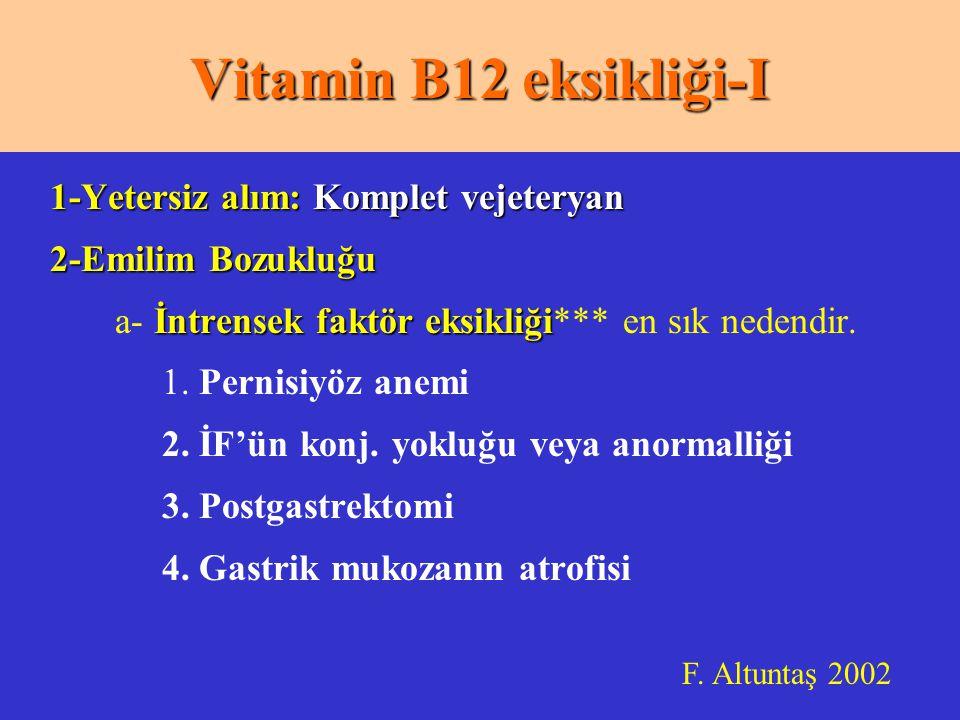 Vitamin B12 eksikliği-I 1-Yetersiz alım: Komplet vejeteryan 2-Emilim Bozukluğu İntrensek faktör eksikliği a- İntrensek faktör eksikliği*** en sık nedendir.