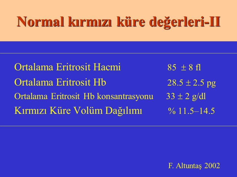 Ortalama Eritrosit Hacmi 85  8 fl Ortalama Eritrosit Hb 28.5  2.5 pg Ortalama Eritrosit Hb konsantrasyonu 33  2 g/dl Kırmızı Küre Volüm Dağılımı % 11.5–14.5 Normal kırmızı küre değerleri-II F.