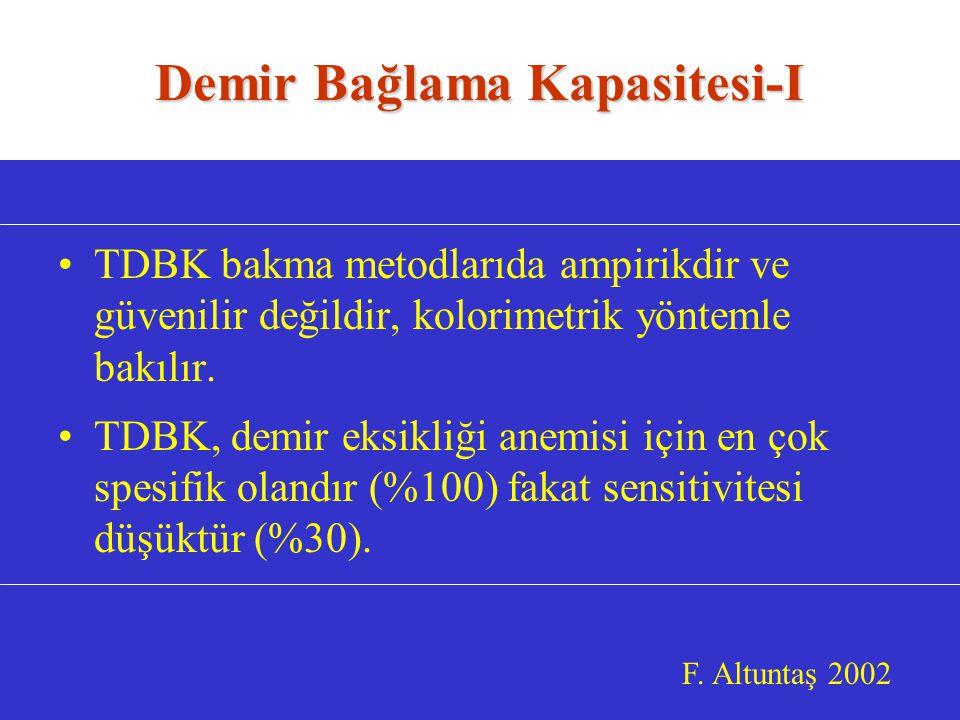 TDBK bakma metodlarıda ampirikdir ve güvenilir değildir, kolorimetrik yöntemle bakılır.