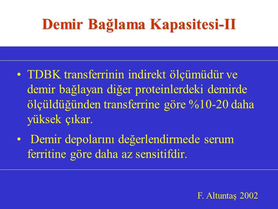 TDBK transferrinin indirekt ölçümüdür ve demir bağlayan diğer proteinlerdeki demirde ölçüldüğünden transferrine göre %10-20 daha yüksek çıkar.
