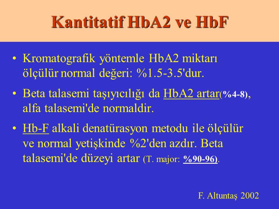 Kromatografik yöntemle HbA2 miktarı ölçülür normal değeri: %1.5-3.5 dur.