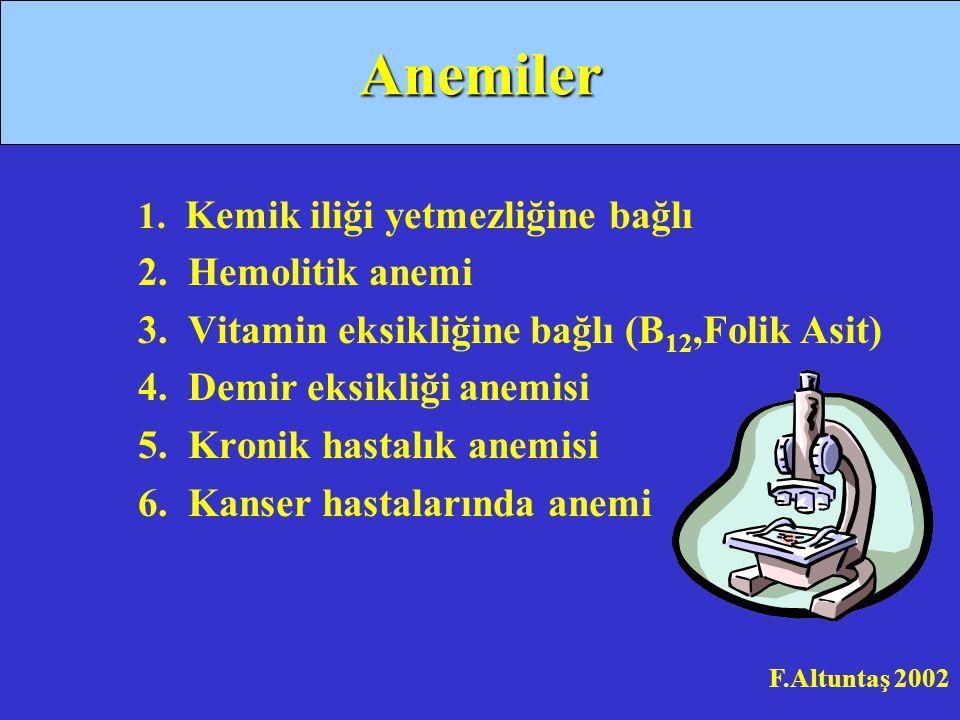 1.Kemik iliği yetmezliğine bağlı 2. Hemolitik anemi 3.