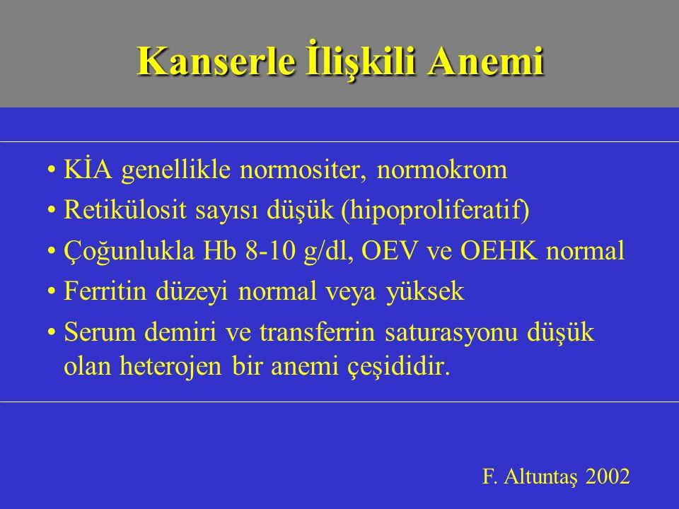 KİA genellikle normositer, normokrom Retikülosit sayısı düşük (hipoproliferatif) Çoğunlukla Hb 8-10 g/dl, OEV ve OEHK normal Ferritin düzeyi normal veya yüksek Serum demiri ve transferrin saturasyonu düşük olan heterojen bir anemi çeşididir.