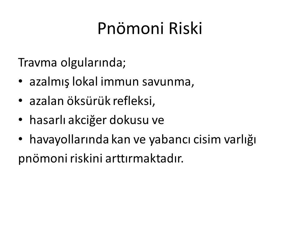 Pnömoni Riski Travma olgularında; azalmış lokal immun savunma, azalan öksürük refleksi, hasarlı akciğer dokusu ve havayollarında kan ve yabancı cisim