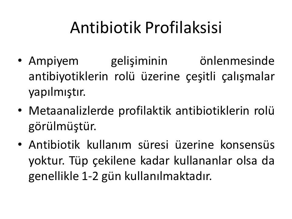 Antibiotik Profilaksisi Ampiyem gelişiminin önlenmesinde antibiyotiklerin rolü üzerine çeşitli çalışmalar yapılmıştır. Metaanalizlerde profilaktik ant