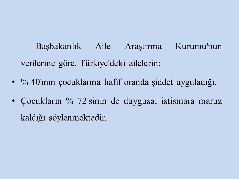Başbakanlık Aile Araştırma Kurumu'nun verilerine göre, Türkiye'deki ailelerin; % 40'ının çocuklarına hafif oranda şiddet uyguladığı, Çocukların % 72's
