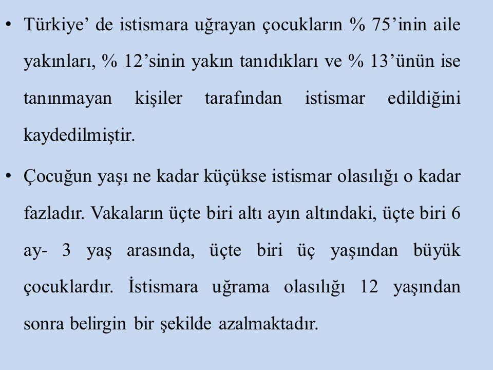 Türkiye' de istismara uğrayan çocukların % 75'inin aile yakınları, % 12'sinin yakın tanıdıkları ve % 13'ünün ise tanınmayan kişiler tarafından istisma