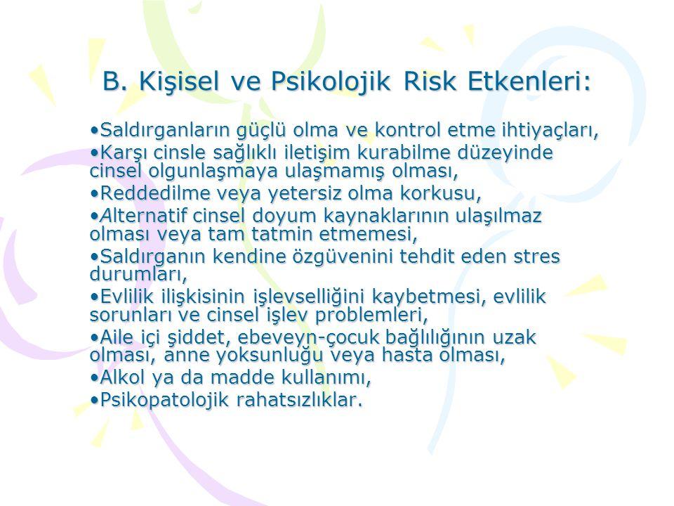B. Kişisel ve Psikolojik Risk Etkenleri: Saldırganların güçlü olma ve kontrol etme ihtiyaçları,Saldırganların güçlü olma ve kontrol etme ihtiyaçları,