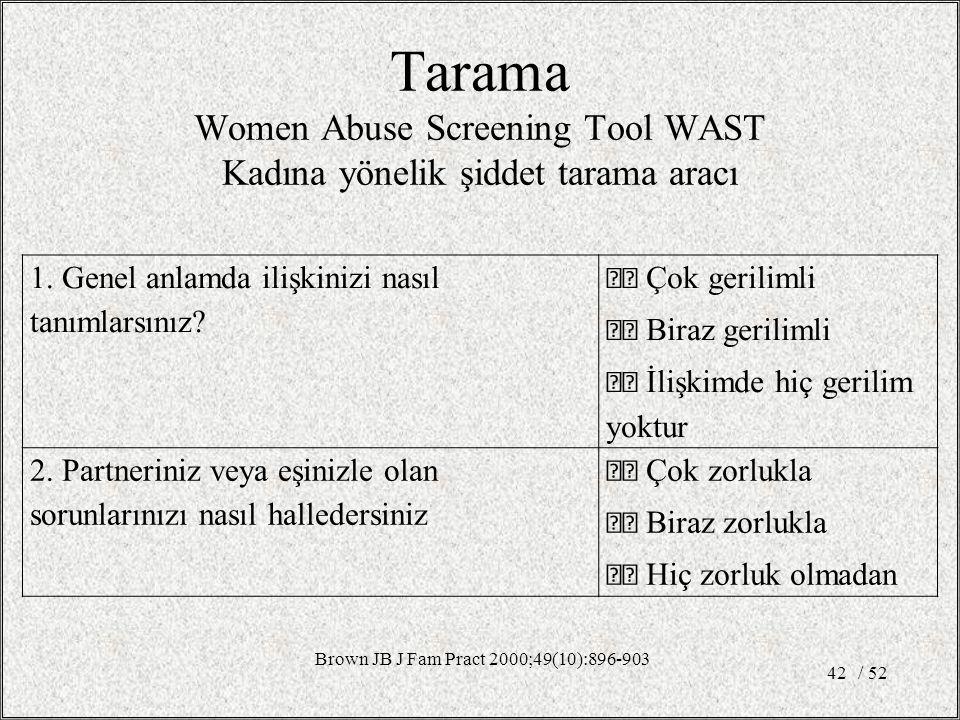 Tarama Women Abuse Screening Tool WAST Kadına yönelik şiddet tarama aracı 1.