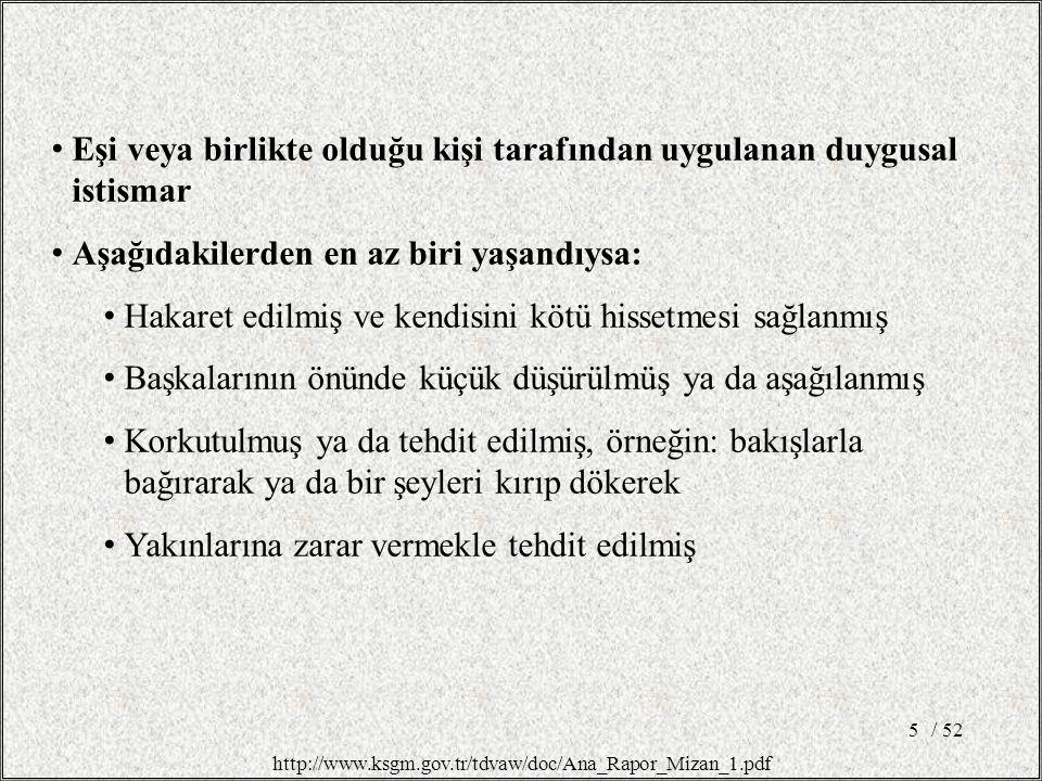 / 5246 Ailenin Korunmasına Dair Kanun Ocak 1998; 4320: Türk Medeni Kanunu'nda öngörülen tedbirlerden ayrı olarak, eşlerden birinin veya çocukların veya aynı çatı altında yaşayan diğer aile bireylerinden birinin aile içi şiddete maruz kaldığını kendilerinin veya Cumhuriyet Başsavcılığının bildirmesi halinde Sulh Hukuk Hakimi re'sen meselenin mahiyetini göz önünde bulundurarak, Kanunda sayılan tedbirlerden bir ya da bir kaçına veya uygun göreceği benzeri başkaca tedbirlere hükmedebilir.