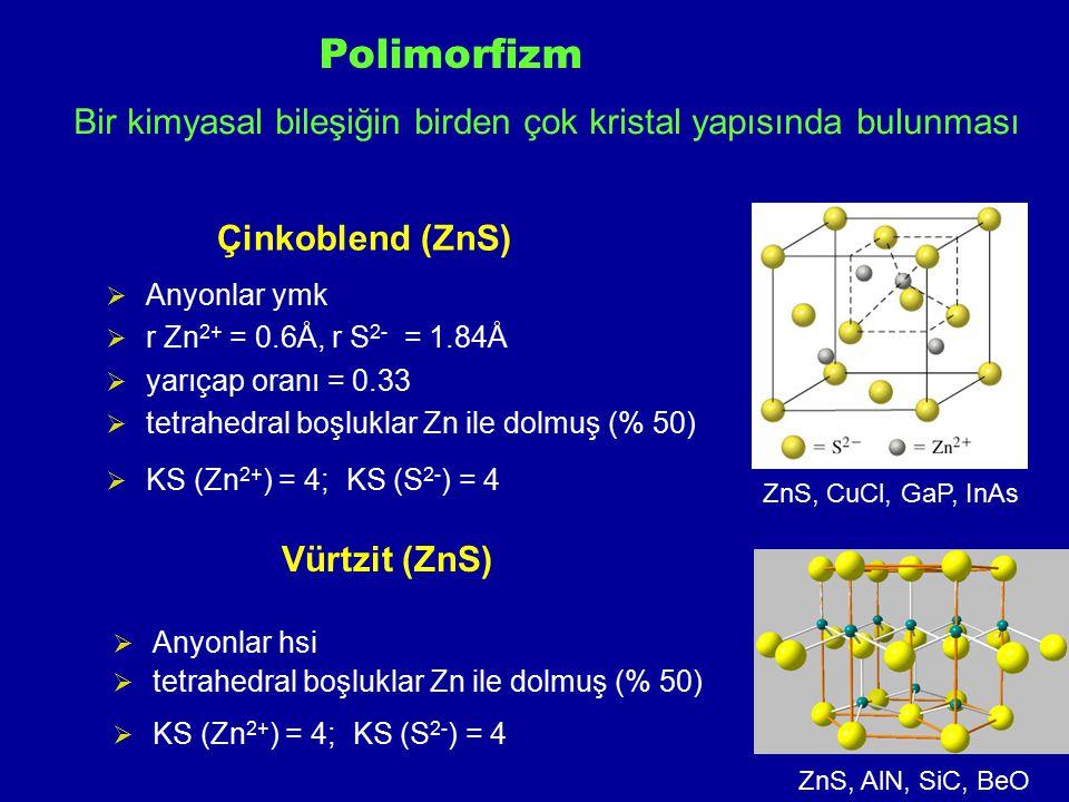 Çinkoblend (ZnS)  Anyonlar ymk  r Zn 2+ = 0.6Å, r S 2- = 1.84Å  yarıçap oranı = 0.33  tetrahedral boşluklar Zn ile dolmuş (% 50)  KS (Zn 2+ ) = 4
