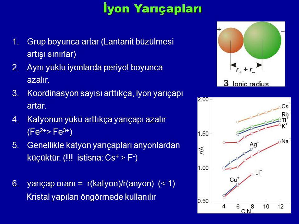 1.Grup boyunca artar (Lantanit büzülmesi artışı sınırlar) 2.Aynı yüklü iyonlarda periyot boyunca azalır. 3.Koordinasyon sayısı arttıkça, iyon yarıçapı