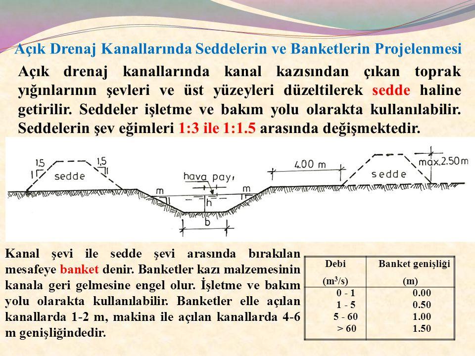 Yamuk Kesitli Drenaj Kanallarının Projeleme Aşamaları 1.