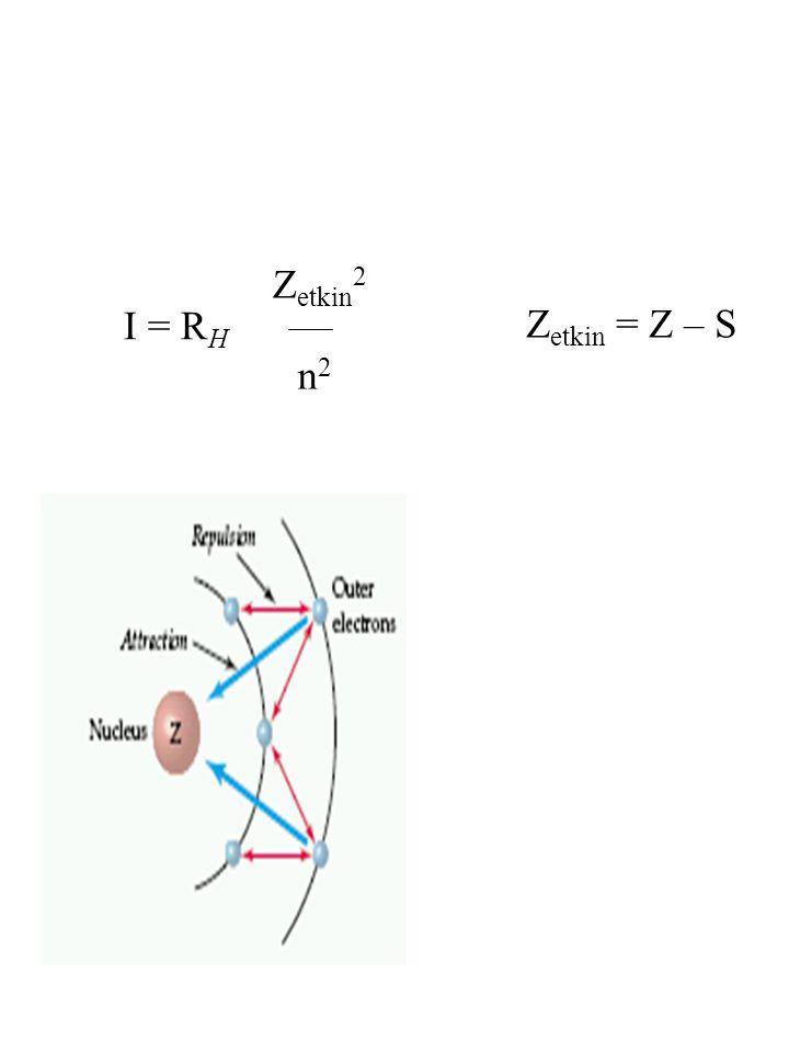 Z etkin = Z – S I = R H n2n2 Z etkin 2