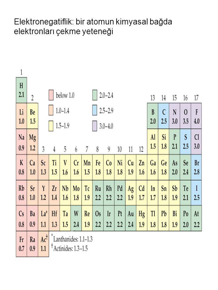 Elektronegatiflik: bir atomun kimyasal bağda elektronları çekme yeteneği