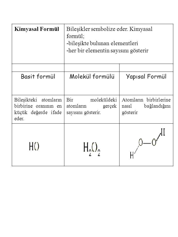 Kimyasal FormülBileşikler sembolize eder. Kimyasal formül; -bileşikte bulunan elementleri -her bir elementin sayısını gösterir Basit formülMolekül for