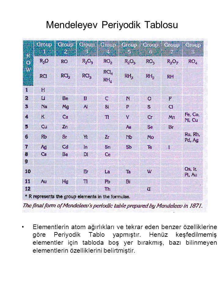 Mendeleyev Periyodik Tablosu Elementlerin atom ağırlıkları ve tekrar eden benzer özelliklerine göre Periyodik Tablo yapmıştır. Henüz keşfedilmemiş ele