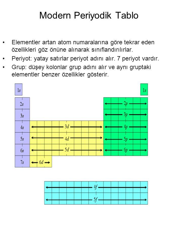 Modern Periyodik Tablo Elementler artan atom numaralarına göre tekrar eden özellikleri göz önüne alınarak sınıflandırılırlar. Periyot: yatay satırlar