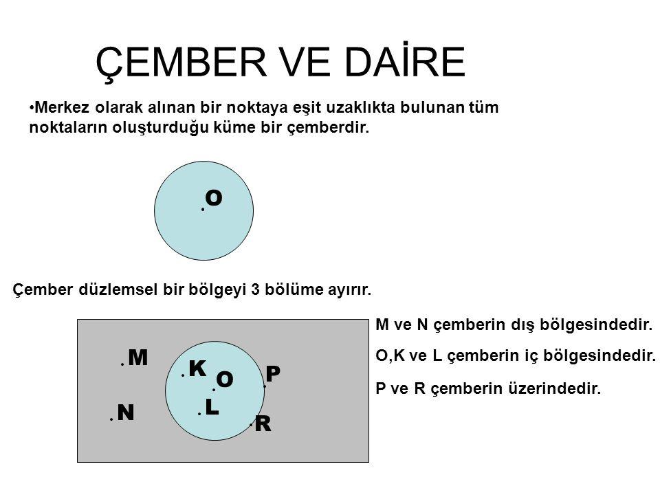 Örnek:Yarıçapı 4 cm olan dairenin alanını bulunuz.
