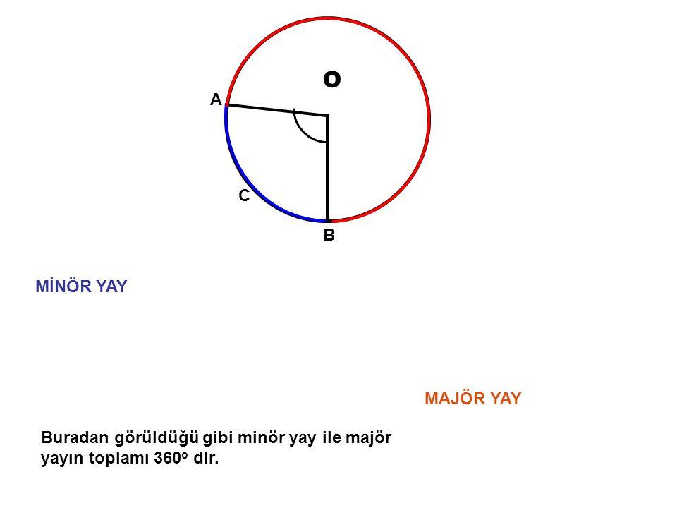 O Örnekler: A B C x+10 Şekildeki O merkezli çemberde ise x kaçtır.
