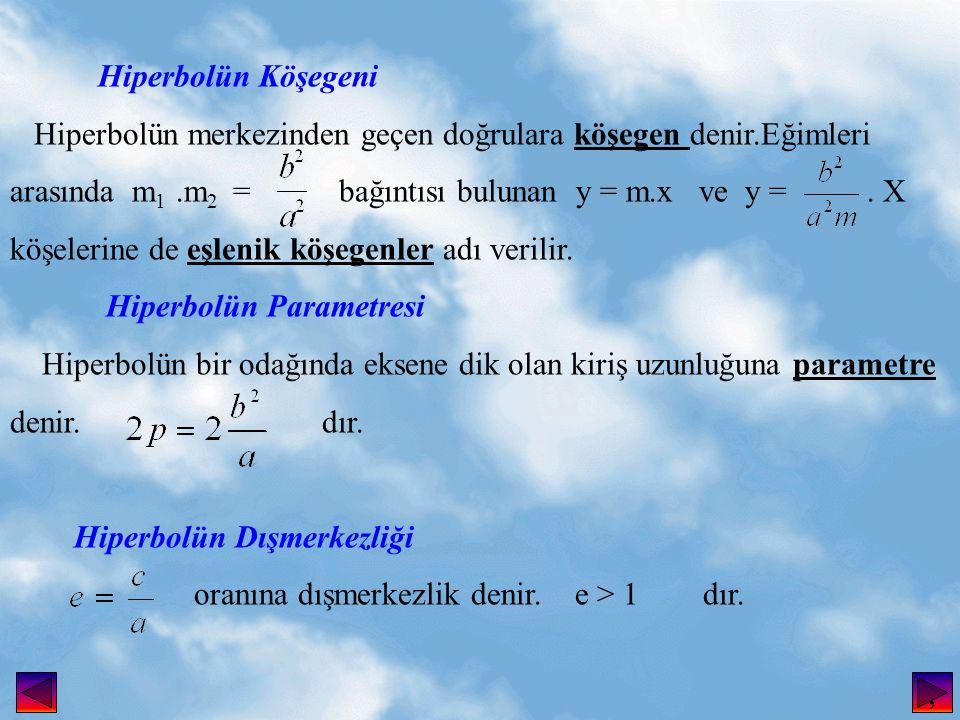 Hiperbolün Köşegeni Hiperbolün merkezinden geçen doğrulara köşegen denir.Eğimleri arasında m 1.m 2 = bağıntısı bulunan y = m.x ve y =.