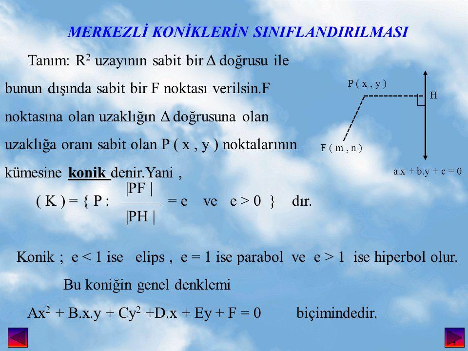 MERKEZLİ KONİKLERİN SINIFLANDIRILMASI Tanım: R 2 uzayının sabit bir Δ doğrusu ile bunun dışında sabit bir F noktası verilsin.F noktasına olan uzaklığın Δ doğrusuna olan uzaklığa oranı sabit olan P ( x, y ) noktalarının kümesine konik denir.Yani, ( K ) = { P : = e ve e > 0 } dır.