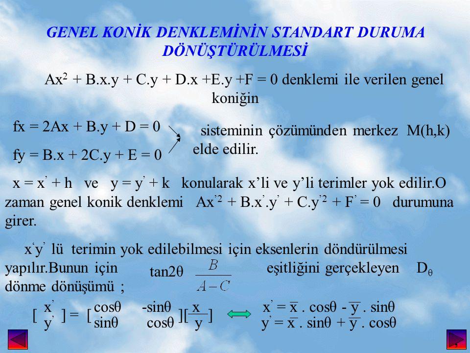 GENEL KONİK DENKLEMİNİN STANDART DURUMA DÖNÜŞTÜRÜLMESİ Ax 2 + B.x.y + C.y + D.x +E.y +F = 0 denklemi ile verilen genel koniğin fx = 2Ax + B.y + D = 0 fy = B.x + 2C.y + E = 0 x = x ' + h ve y = y ' + k konularak x'li ve y'li terimler yok edilir.O zaman genel konik denklemi Ax '2 + B.x '.y ' + C.y '2 + F ' = 0 durumuna girer.