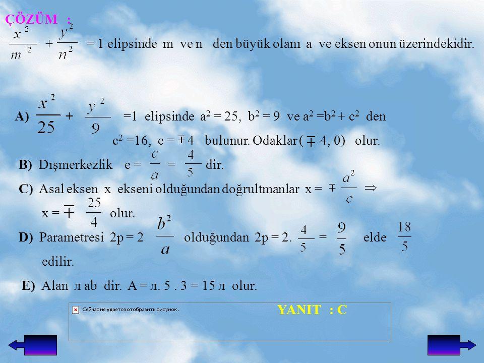 ÇÖZÜM : + = 1 elipsinde m ve n den büyük olanı a ve eksen onun üzerindekidir.