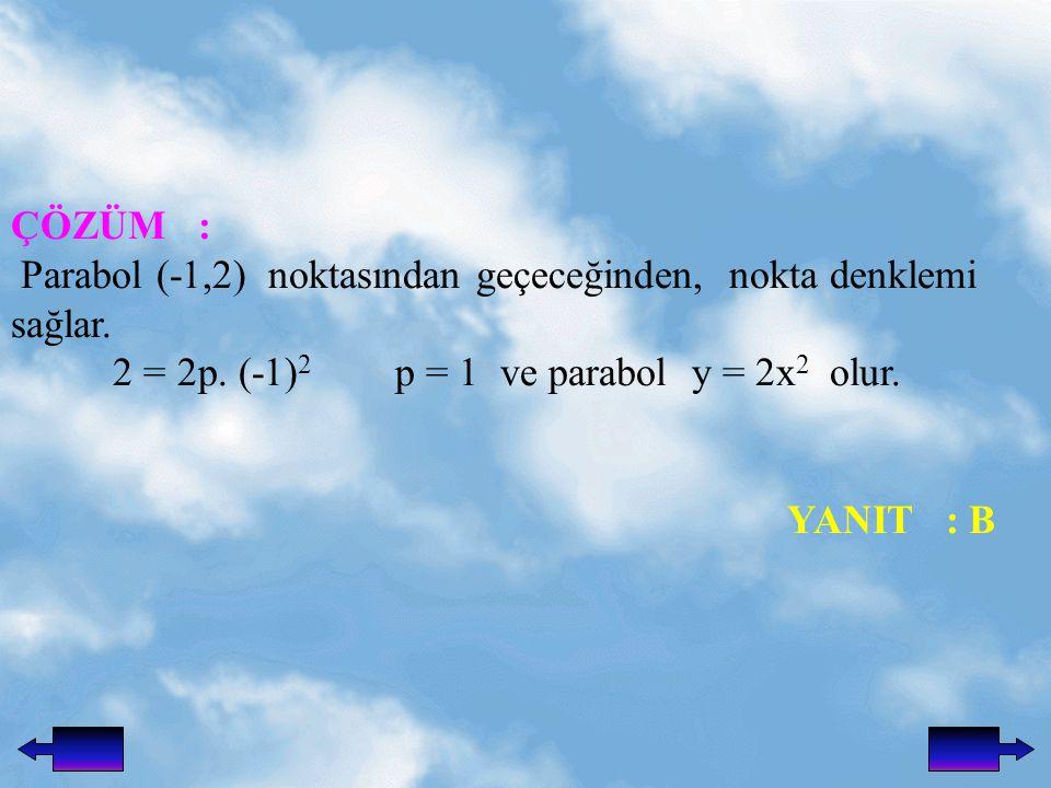 ÇÖZÜM : Parabol (-1,2) noktasından geçeceğinden, nokta denklemi sağlar.