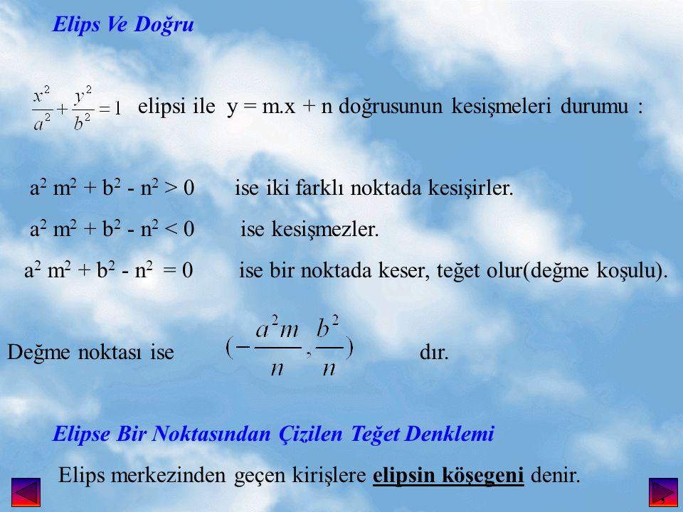 Elips Ve Doğru elipsi ile y = m.x + n doğrusunun kesişmeleri durumu : a 2 m 2 + b 2 - n 2 > 0 ise iki farklı noktada kesişirler.