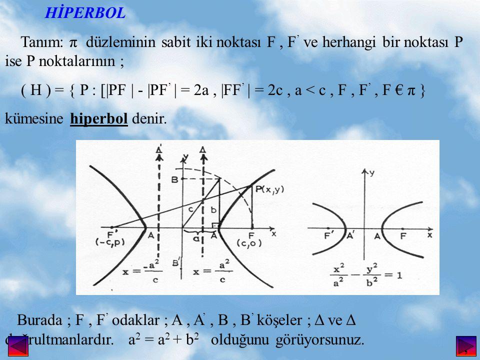 HİPERBOL Tanım: π düzleminin sabit iki noktası F, F ' ve herhangi bir noktası P ise P noktalarının ; ( H ) = { P : [|PF | - |PF ' | = 2a, |FF ' | = 2c, a < c, F, F ', F € π } kümesine hiperbol denir.