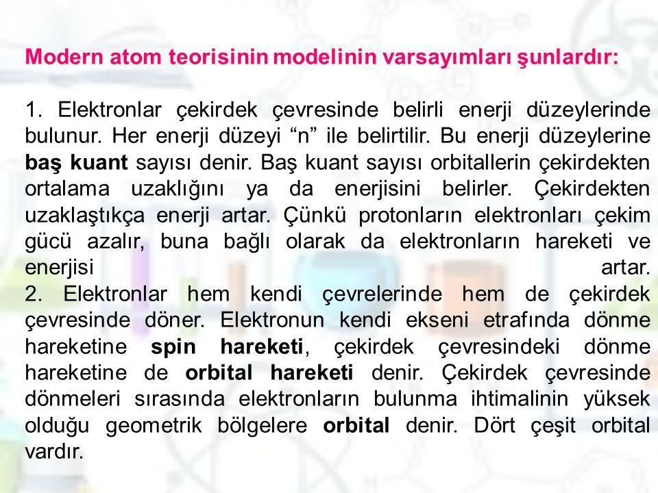 """Modern atom teorisinin modelinin varsayımları şunlardır: 1. Elektronlar çekirdek çevresinde belirli enerji düzeylerinde bulunur. Her enerji düzeyi """"n"""""""