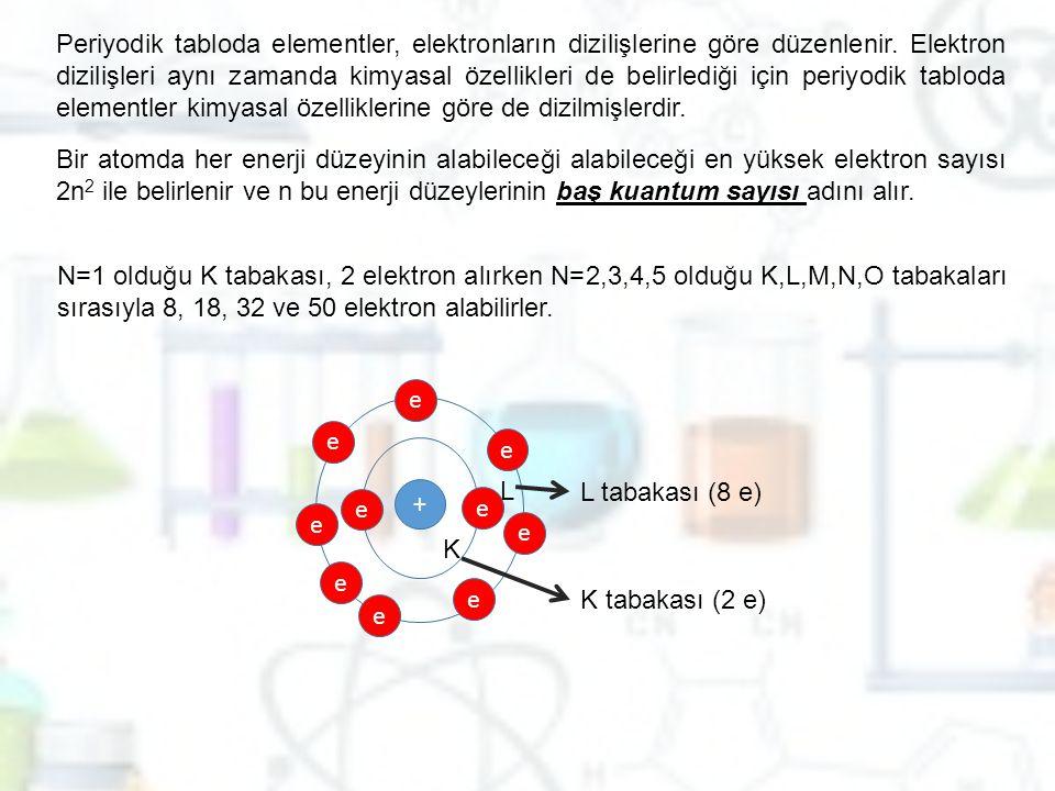 Periyodik tabloda elementler, elektronların dizilişlerine göre düzenlenir. Elektron dizilişleri aynı zamanda kimyasal özellikleri de belirlediği için