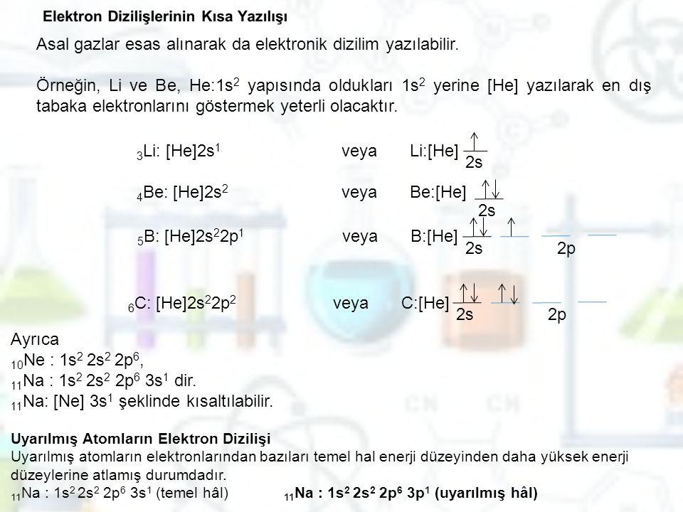 Asal gazlar esas alınarak da elektronik dizilim yazılabilir. Örneğin, Li ve Be, He:1s 2 yapısında oldukları 1s 2 yerine [He] yazılarak en dış tabaka e