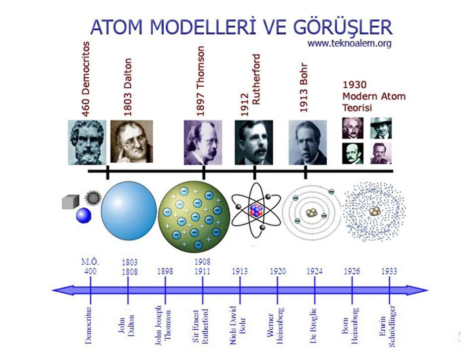 Geçiş elemetlerinin atom yarıçaplarında da soldan sağa bir azalma söz konusudur, fakat diğer elementler ile karşılaştırıldığında oldukça azdır.