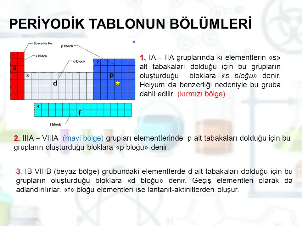 PERİYODİK TABLONUN BÖLÜMLERİ 1. 1. IA – IIA gruplarında ki elementlerin «s» alt tabakaları dolduğu için bu grupların oluşturduğu bloklara «s bloğu» de