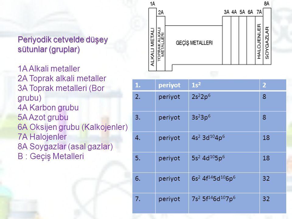 Periyodik cetvelde düşey sütunlar (gruplar) 1A Alkali metaller 2A Toprak alkali metaller 3A Toprak metalleri (Bor grubu) 4A Karbon grubu 5A Azot grubu